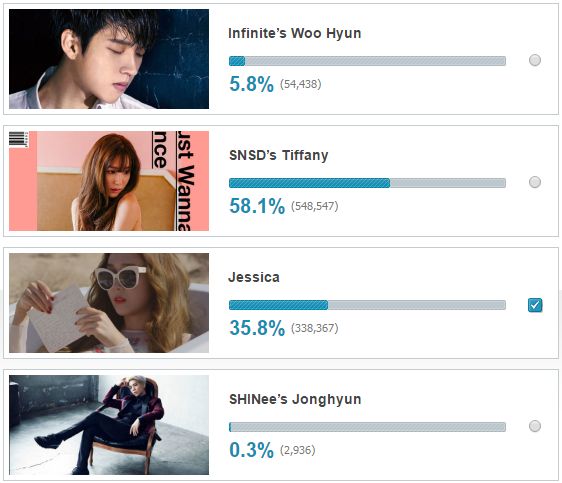 fan-tiffany-bi-to-dung-thu-doan-hack-vote-de-thang-jessica-3